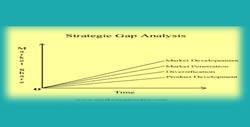 GAP Analysis of PLC