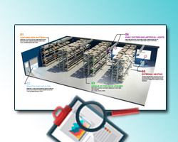 warehouse temperature mapping report